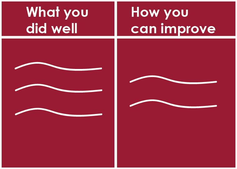 Giving feedback: What you did well, How you can improve