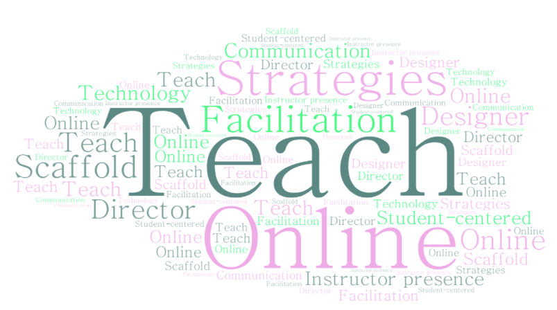 Facilitation Of Learning Teaching Online Part 2 Fit For Online Learning