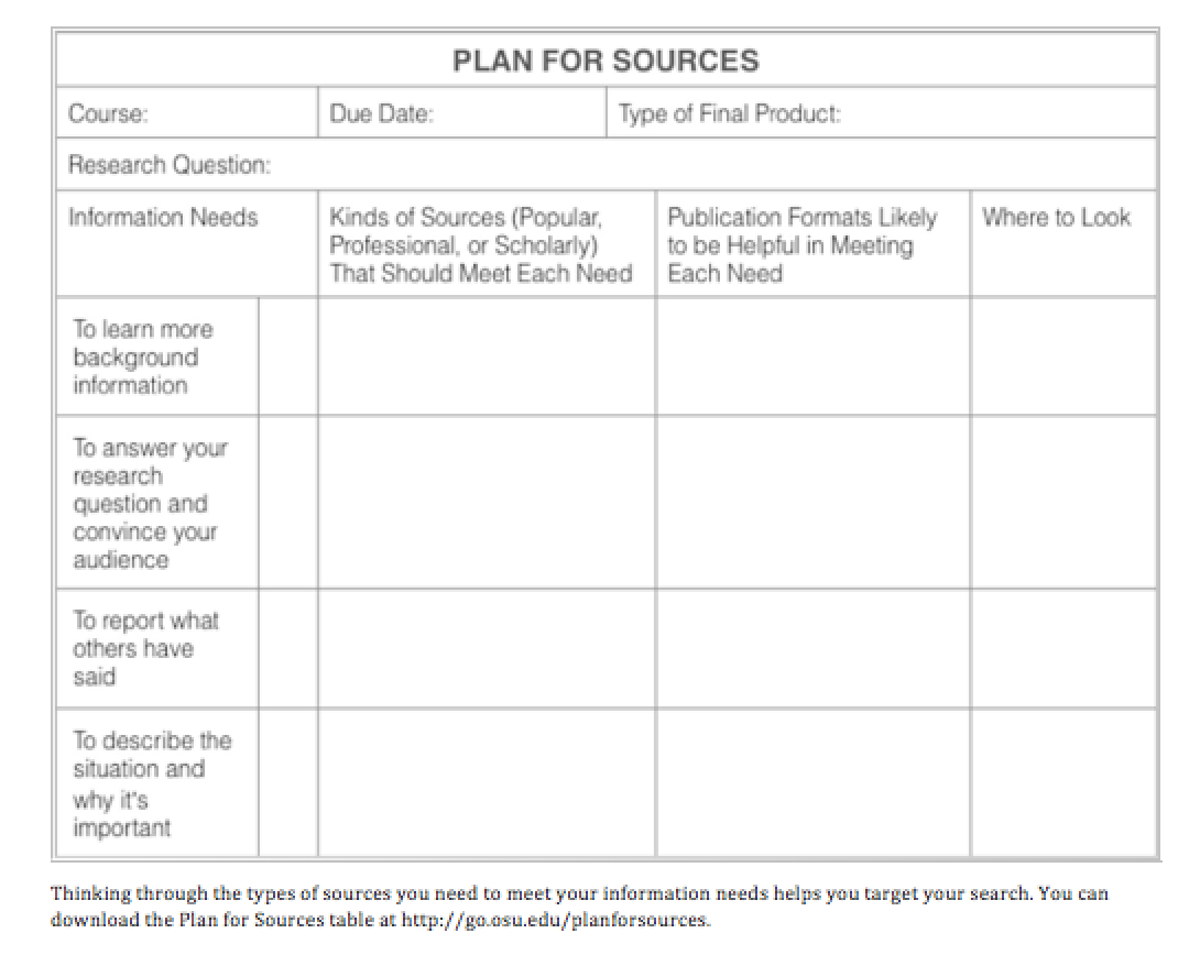 Plan For Sources Worksheet. Image description available.