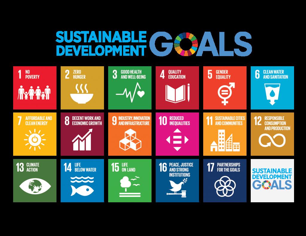 Poster of UNESCO's Sustainable Development Goals.
